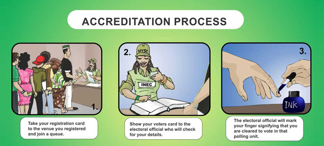 How To Vote According to INEC In 8 Easy Steps