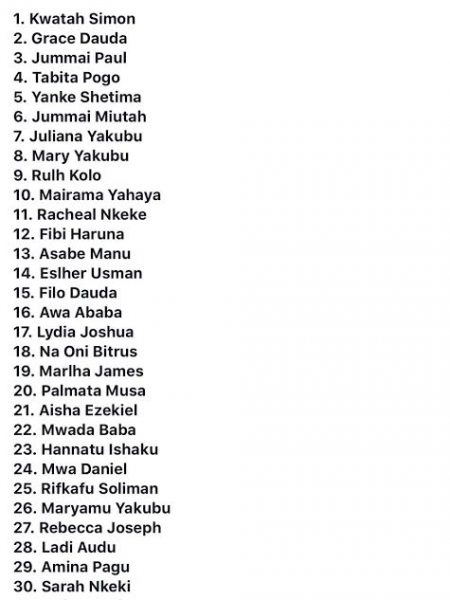 names of 82 freed chibok girls list of the 82 released chibok girls